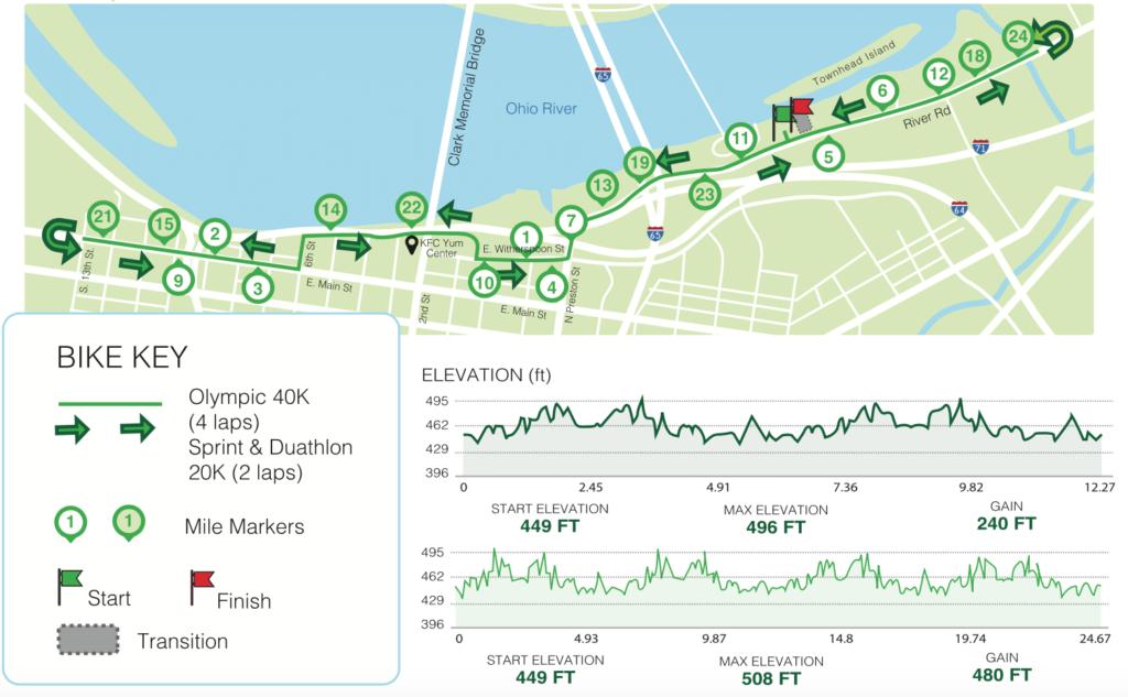 2021 Louisville Sprint Triathlon bike map