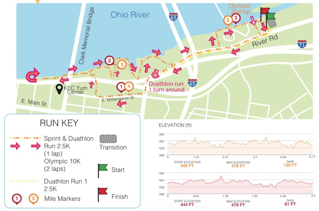 2021 Louisville Sprint Triathlon run map
